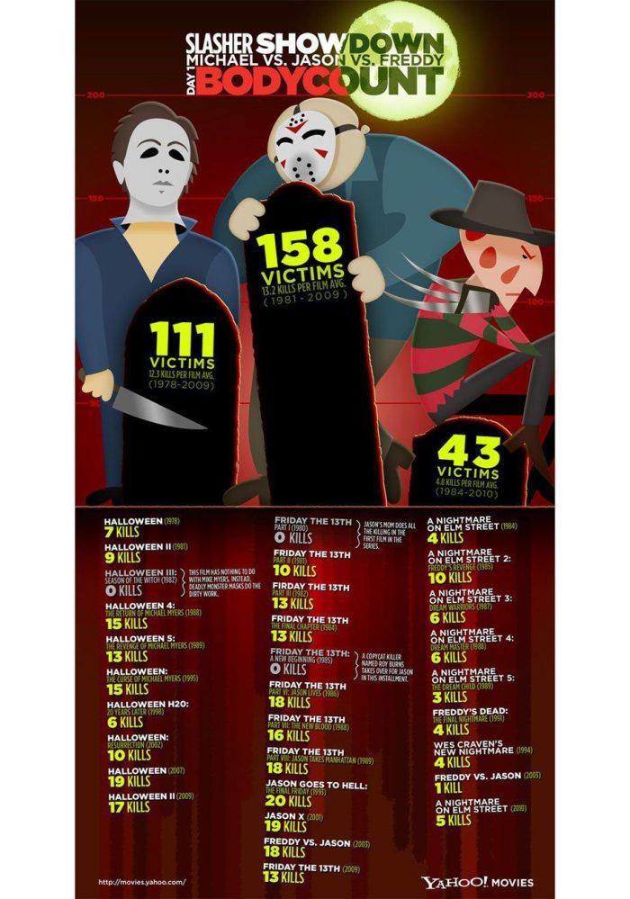 movie-tv-infographics-8
